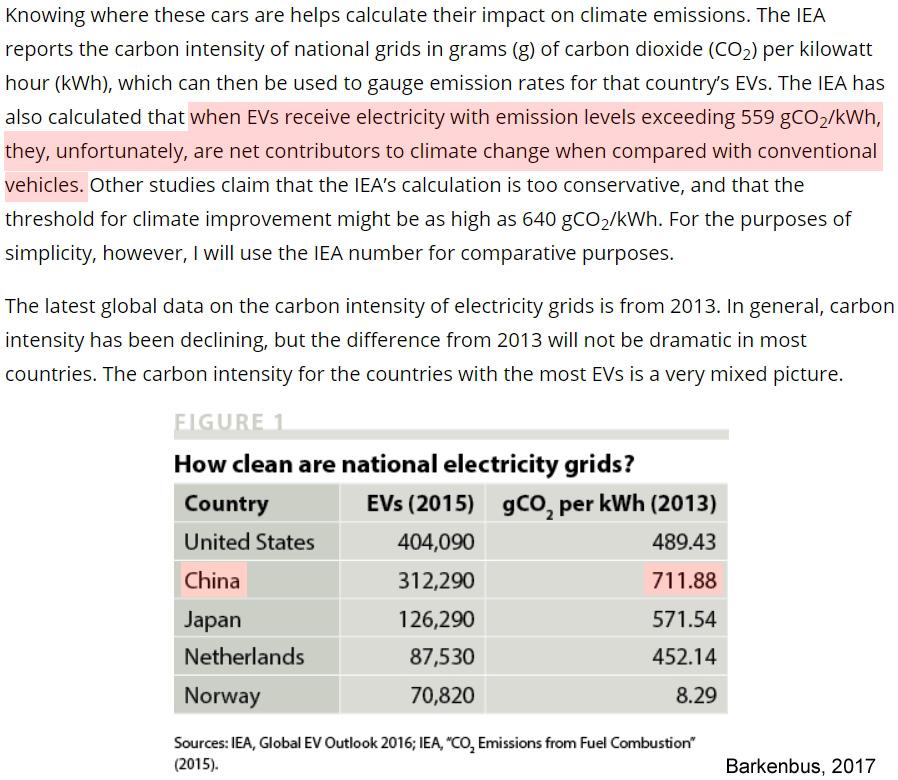 grenzwerte feinstaub china