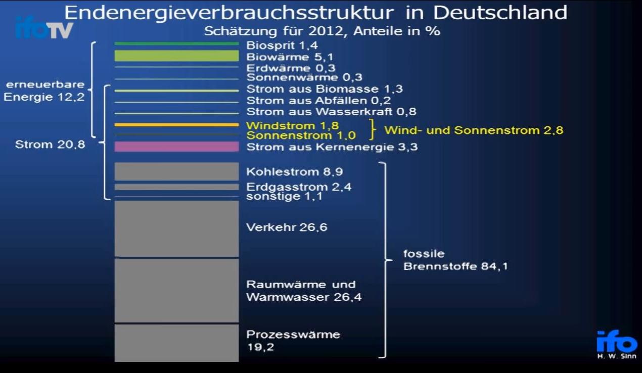 Schweiz - Internet-Vademecum - A. Brandenberger