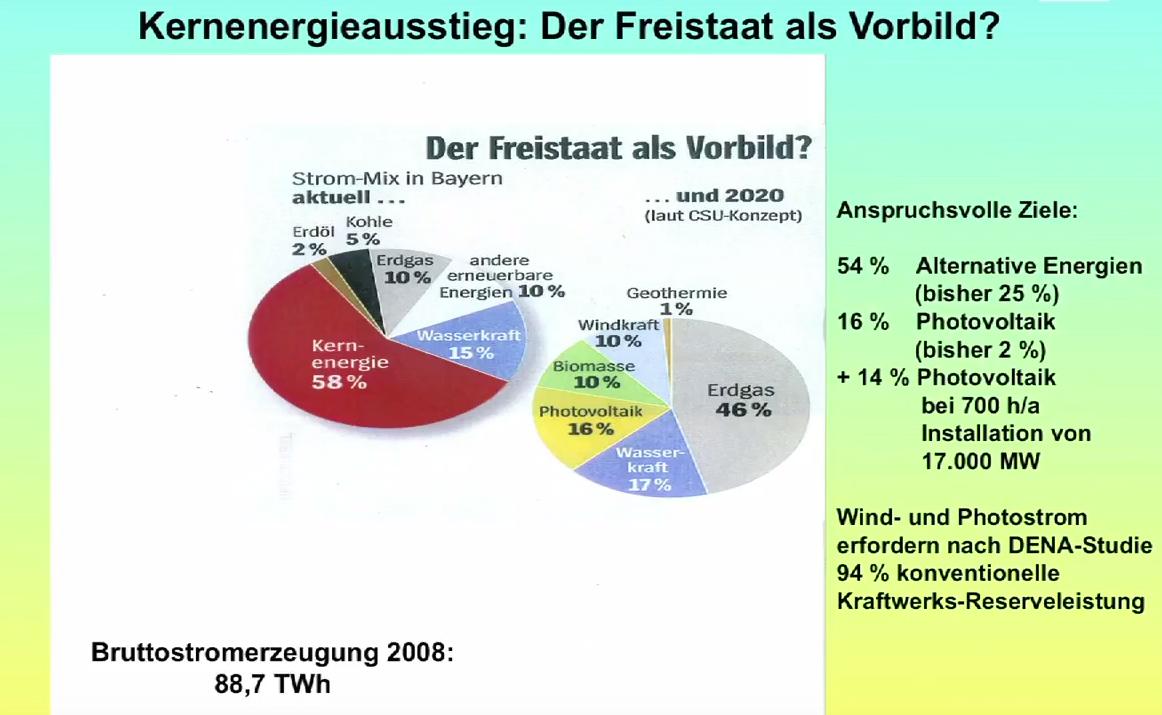 Energiepolitik I: Themen/Sujects/Thèmes - Internet-Vademecum - A ...