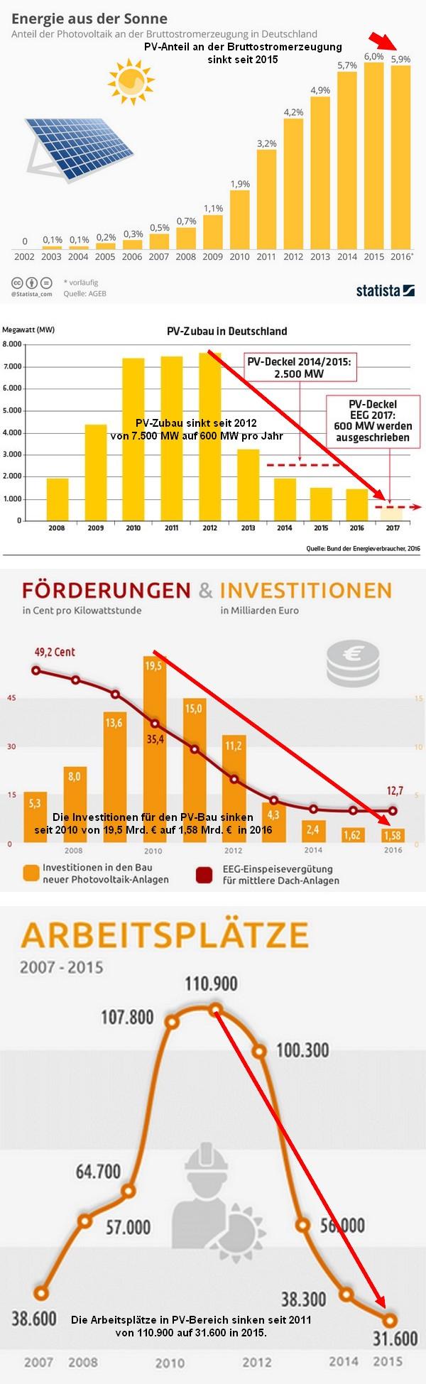 Internet-Vademecum - A. Brandenberger