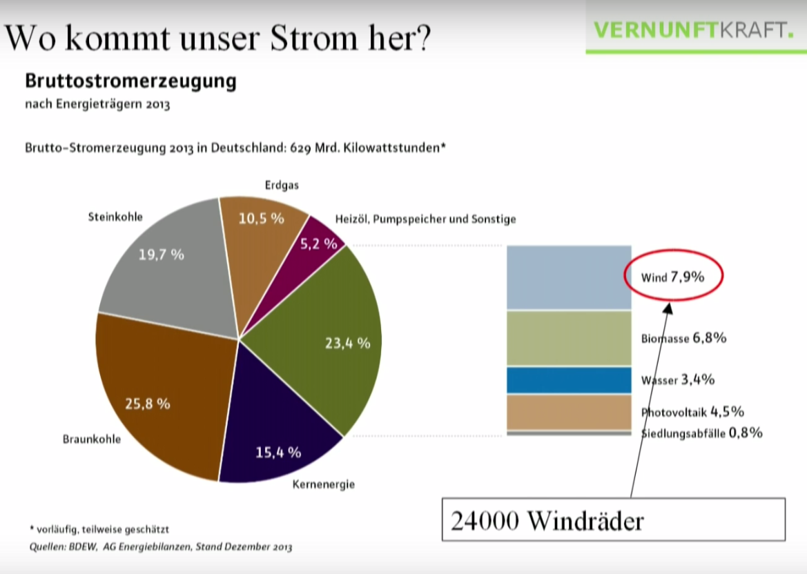 Energiewende - Internet-Vademecum - A. Brandenberger