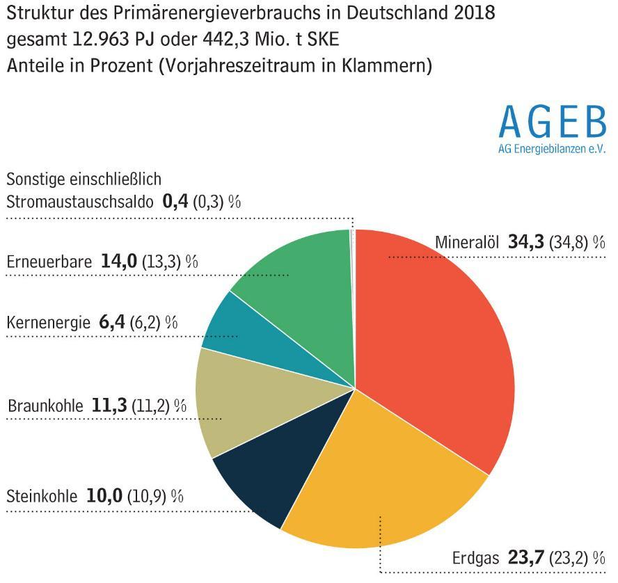 Energie Umwelt Internet Vademecum A Brandenberger