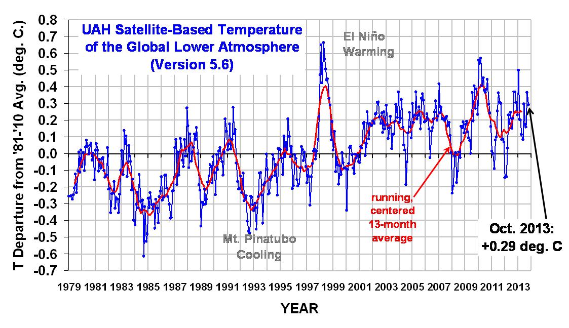 Klima Geschichte / Climate History - Internet-Vademecum - A ...