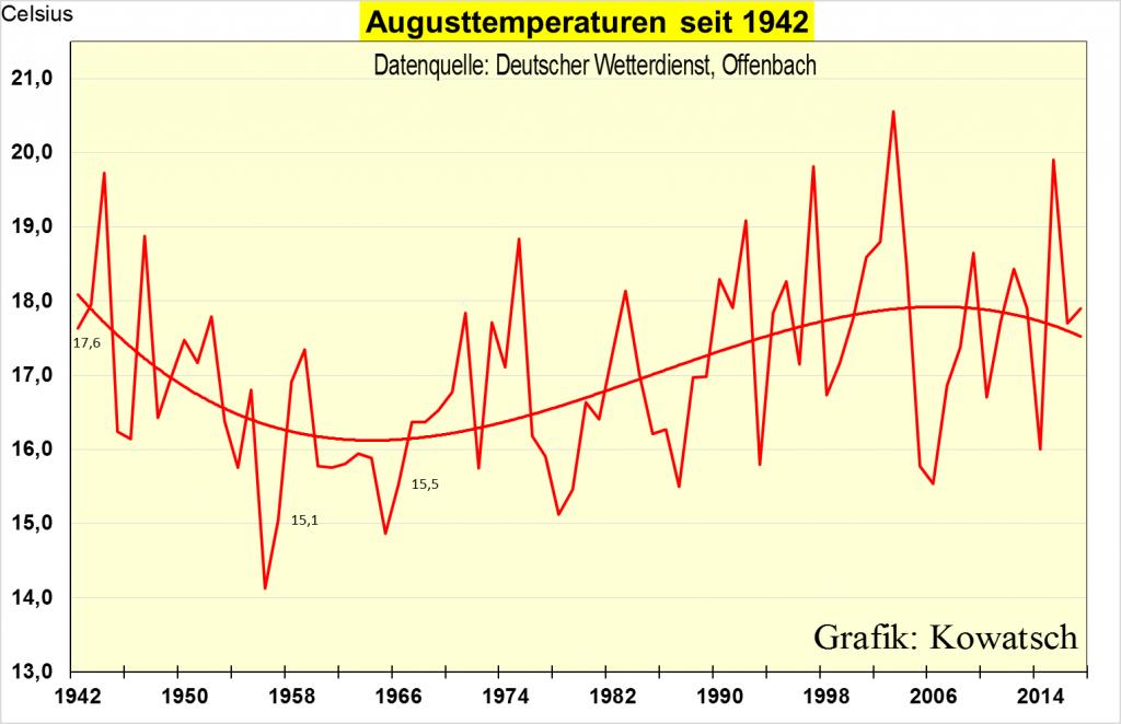Klima Berichte Climate Reports Internet Vademecum A