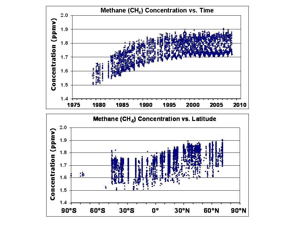 Methane concentrations       960 x 720 Pixel