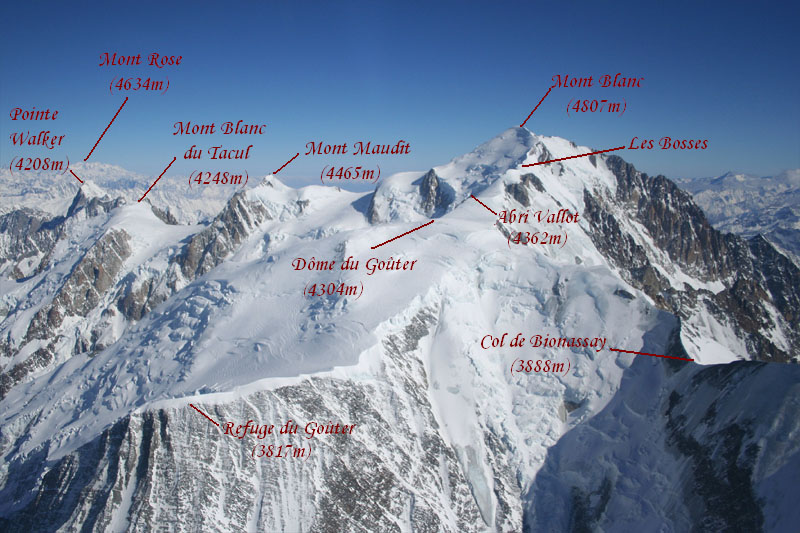 Mont Blanc Photo       800 x 533 Pixel