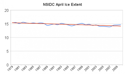 nsidc_april_ice_extent