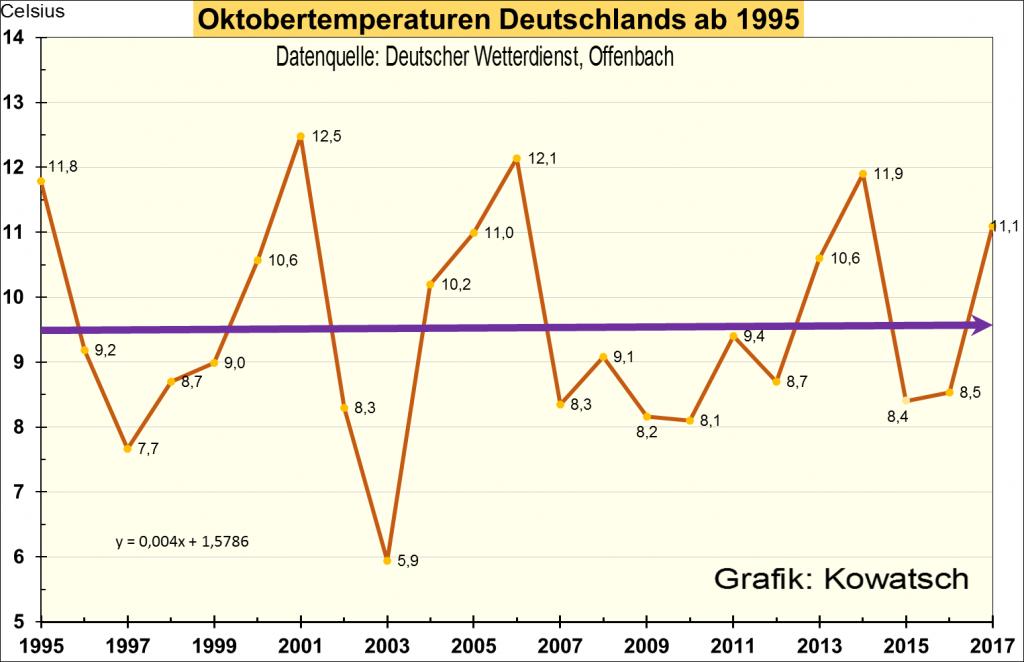 Klimawandel - Internet-Vademecum - A. Brandenberger