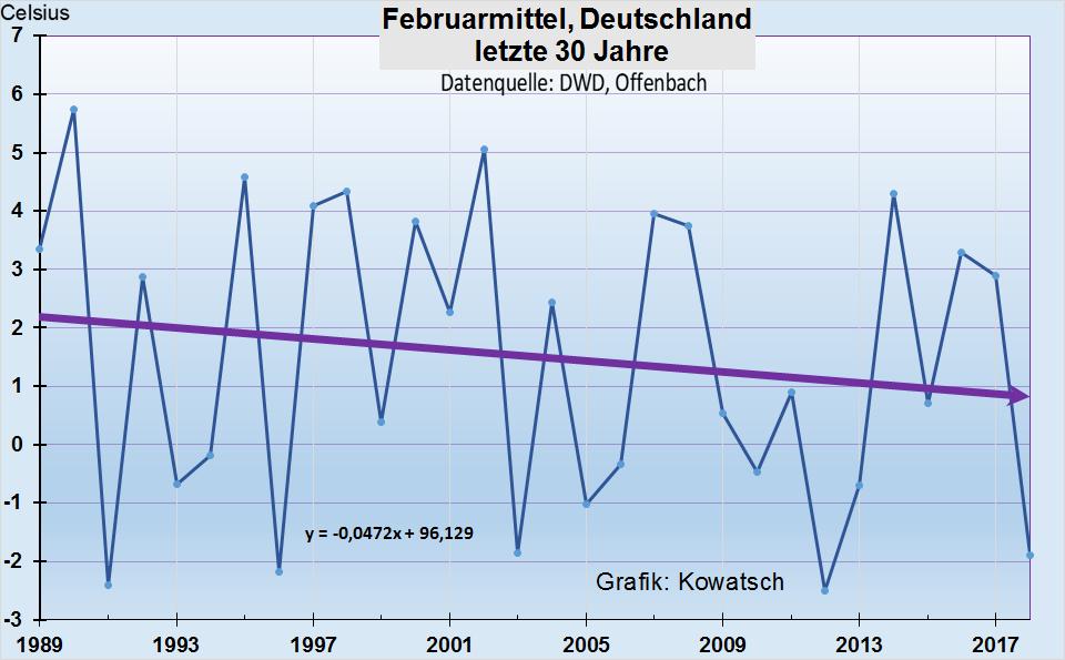 Klima Berichte Climate Reports Internet Vademecum A Brandenberger