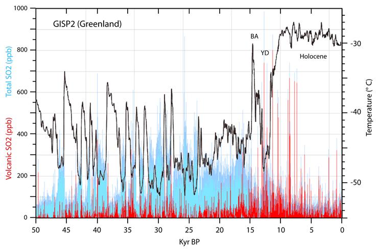 Solarer Einfluss Internet Vademecum A Brandenberger